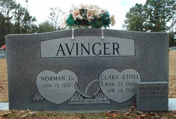 Norman G. & Clara Ethel Avinger Gravestone Photo
