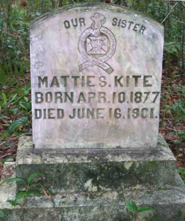 Mattie S. Kite Gravestone Photo